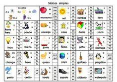 tabla silabas