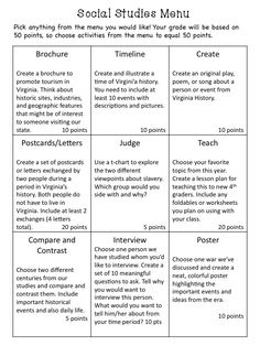 Polka Dot Lesson Plans: Social Studies Menu  Neat ideas - will need to adapt and clarify for sure!
