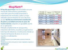 MopNett