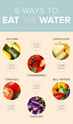 These tips will literally let you eat your water. Try adding these foods into your diet for more water. It will improve your health.