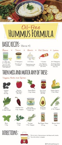 Hummus Formula Mix and match these ingredients for many oil-free versions of hummus.Mix and match these ingredients for many oil-free versions of hummus. Whole Foods, Whole Food Recipes, Cooking Recipes, Dinner Recipes, Vegan Sauces, Vegan Foods, Chutneys, Vegan Life, Raw Vegan