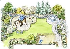 back yard landscaping plans | campinglivezcampinglivez