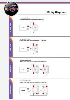 dual subwoofer wiring diagram 40 best stereo ideas images stereo idea  subwoofer wiring  car  subwoofer wiring