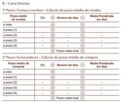 PLANO FINANCEIRO - Modelo de tabela de Caixa minimo ou Reserva Inical