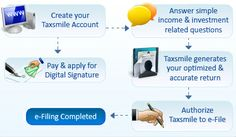 Taxsmile is an efiling portal to prepare and efile income tax return Online. Taxsmile helps individuals to file their income tax return in an easy, convenient and secure way. Income Tax Return, Accounting, Investing, How To Apply, This Or That Questions