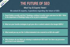 The Future of #SEO: What Top 25 Experts think!