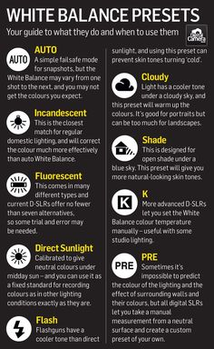 The A to Z of Photography: White Balance Helpful infographics for teaching photography. The post The A to Z of Photography: White Balance & photography appeared first on Photography .