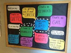 Inclusive language bulletin board College Bulletin Boards, Interactive Bulletin Boards, Middle School Counseling, School Counselor, Diversity Bulletin Board, Ra Themes, Ra Bulletins, Ra Boards, Human Body Unit
