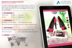 Recent News Stories Shows How The AI in Fashion Market Products Are Surviving In The Global Industry To Future Energy, Marketing Channel, Supply Chain Management, Recent News, Fashion Marketing, Business Goals, Market Research, Product Offering, Customer Experience