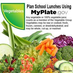 MyPlate: Vegetables