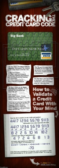 Meaning behind your credit card numbers