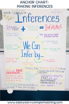 Reading Literature Anchor Chart for Making Inferences! Teach students how to make inferences and draw conclusions from the text in a variety of ways with thinking stems. Whole Brain Teaching, Teaching Reading, Guided Reading, Teaching Ideas, Teaching Resources, Learning, Teaching Technology, Student Teaching, School Resources