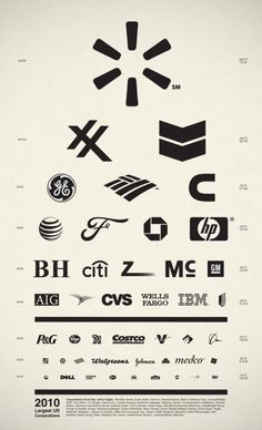 Infographic Snellen Chart by Jerome Daksiewicz: I wonder if this would motivate patients to read down to 20/20 (Walgreens). #Snellen_Chart #Eye_Chart #Jerome_Daksiewicz #Infographics