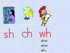 Jolly Phonics Consonant Digraphs sh ch wh th - YouTube