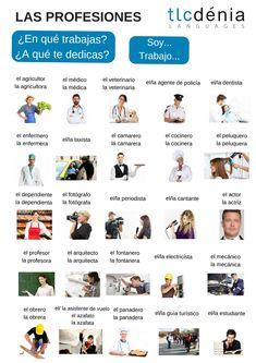 Vocabulario: las profesiones en español. Spanish vocabulary: Professions / Work.