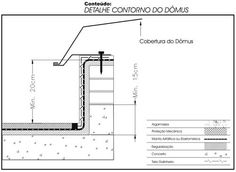 Impermeabilização: áreas diversas | Fórum da Construção