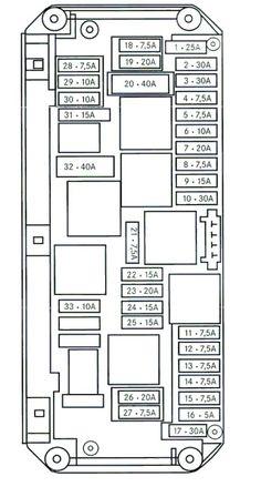 mercedes c class - - fuse box diagram - auto genius