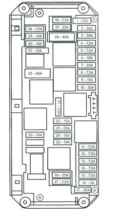 BMW 328i Fuse Box Diagram Thread Cigarette lighter fuse