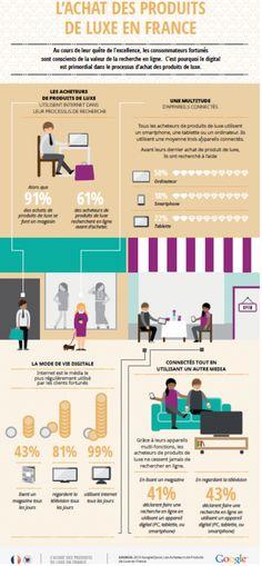 #Infographie #Omnicanal #Luxe : le digital est déterminant dans le #parcours d'achat selon Google