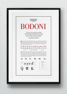 Type Specimen PostersBodoni, Futura and Rockwell