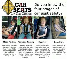 Car seat breakdown