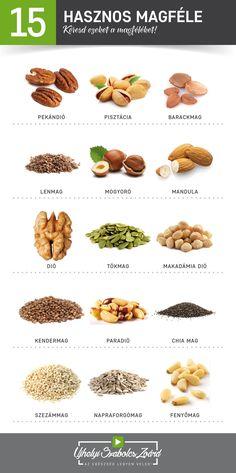 INKÁBB MAGVAK A MODERN NASIK HELYETT! A magvakban rengeteg vitamin, ásványi anyag, élelmi rost, hasznos zsiradék és antioxidáns vegyület található. A magvak segítenek az emésztési zavarok, a szív- és érrendszeri gondok, a cukorbetegség vagy az ízületi gyulladás kialakulása ellen is. Sok telítetlen zsírsavat is tartalmaznak, rengeteg fehérje is van bennük. Sok antioxidáns hatású E-vitamint is tartalmaznak. A mesterséges nasik helyett egyél inkább minden nap magvakat! Az egészség legyen veled! Health 2020, Doterra, Superfood, Health Fitness, Healthy Eating, Herbs, Nutrition, Healthy Recipes, Therapy