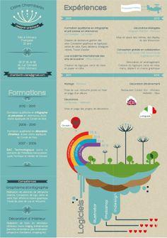 Curriculum vitae et carte de visite / 2013 on Behance