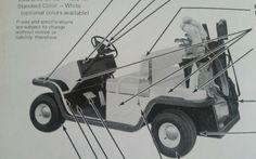 Vintage 1979 Golf cart advertisement Davis 500 Paragon | eBay Vintage Golf, Golf Carts, Advertising, Life, Ebay, Classic Golf
