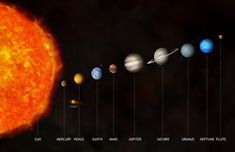 the solar system | Chandra :: Resources :: Solar System (Illustrations)