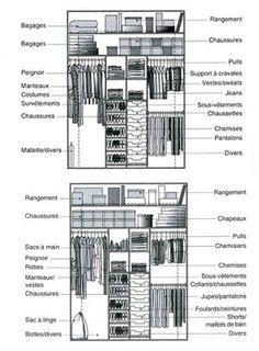 Exemple d'aménagement de dressing organisé