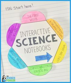 Do you want new ideas for Interactive Science Notebooks? Start here!  This post has links to resources and articles where I share strategies that maximize instruction time, allow for student reflection, and make notebooking a breeze for you!