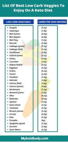 Healthy Carbs List, Low Carb Food List, Keto Diet List, Diet Food List, Keto Diet Plan, Healthy Food, Ketogenic Diet, Carb List Of Foods, Healthy Meals