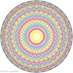 Hypnotic Math Art of Benice Equation Fractal GIFs, dynamic spirographs and contour monsters. There's page after page of mathematical models converted to digital art, and it's awesome! For the programmers and math fans out there, the software used to create each is posted (and sometimes the equations used), so you can try and create your own if you've got the chops. Abandon all productivity ye who enter here.