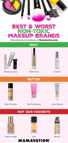 There are so many makeup brands out there, but which ones are #nontoxic and #safe on young girls, pregnant women, and of course, everyone else? Mamavation investigated the most popular makeup brands, emailed to ask them specific questions about heavy metals usage, and ranked them based on their ingredients. Discover the best & worst non-toxic makeup brands on Mamavation! Safe Cosmetics, Cosmetics Industry, Non Toxic Makeup Brands, Pacifica Beauty, Makeup Aisle, Contact Dermatitis, Cosmetics Ingredients, Organic Lifestyle
