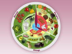 Ernährungsuhr: Einfach abnehmen mit der Diät-Uhr - Frauenzimmer.de