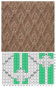 Knitting charts lace Ideas for 2019 Lace Knitting Patterns, Knitting Stiches, Cable Knitting, Knitting Charts, Lace Patterns, Knitting Designs, Crochet Stitches, Stitch Patterns, Free Knitting