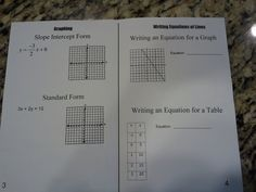 Math Tales from the Spring - linear function review booklet