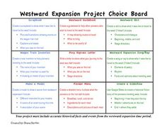 """This project choice board includes nine different projects students can choose from to share their knowledge of westward expansion in the United States using the various Multiple Intelligences. The first column contains """"creation"""" projects utilizing visual/spatial and bodily/kinesthetic intelligences."""