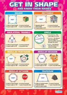 Today you can define mental math in various different ways. Some would say, memorizing times table and remembering the solutions can form the part of mental mathematics. Math Help, Fun Math, Math Resources, Math Activities, Gcse Maths Revision, Math Poster, Math Formulas, School Posters, Math Notebooks