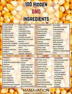 Hidden #GMO ingredients