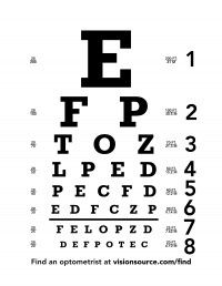 Eye Chart - printed for dramatic play dr office