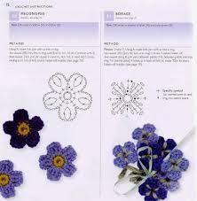 Resultado de imagem para como fazer violeta de croche