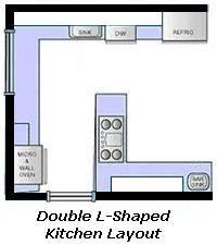 Double L shaped kitchen …