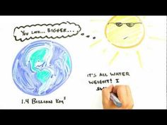 Of the many environmental impacts imposed by climate change, rising sea levels are often discussed. The cause of this may not be as obvious as it seems. While a portion of the increase comes from the likes of melting glaciers, another more surprising phenomenon helps to explain the increase in water volume: Thermal Expansion. Check out AsapSCIENCE's video explaining this natural phenomenon.