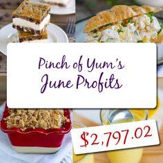June Income Report – $2,797.02