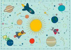 Solar System Poster - Space Theme Boys Room - Amélie Biggs