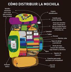 Etiqueta ropa: Especial campamentos, ¡¿Qué le pongo en la mochila?! (Descarga la check list)