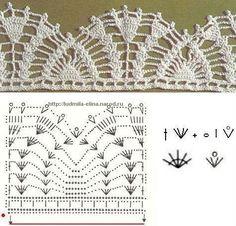 Crochet: Lace - maomao - la Acción del Corazón I