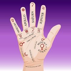Linea del Corazon lectura de manos | Spiritual Reading español