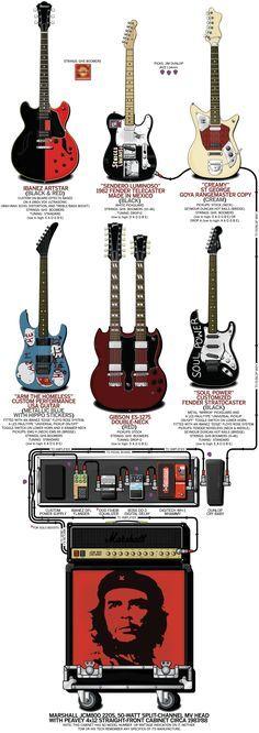 Tom Morello – Rage Against The Machine – 1998   Guitar.com